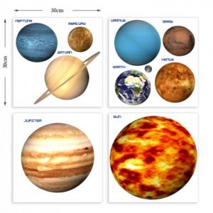 Educational Solar System Planets Wall Stickers-732